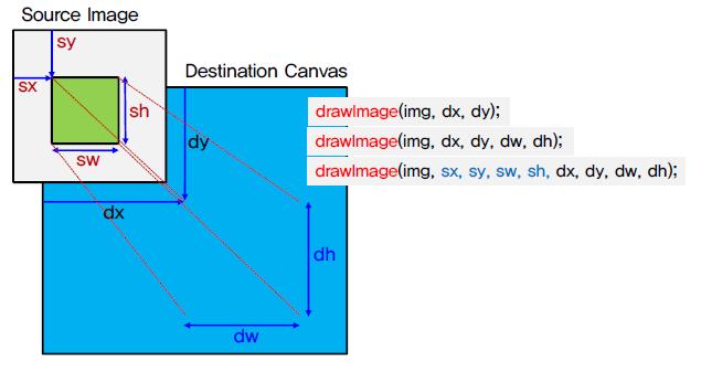 CSSlick com » HTML5 11강 – canvas(2)